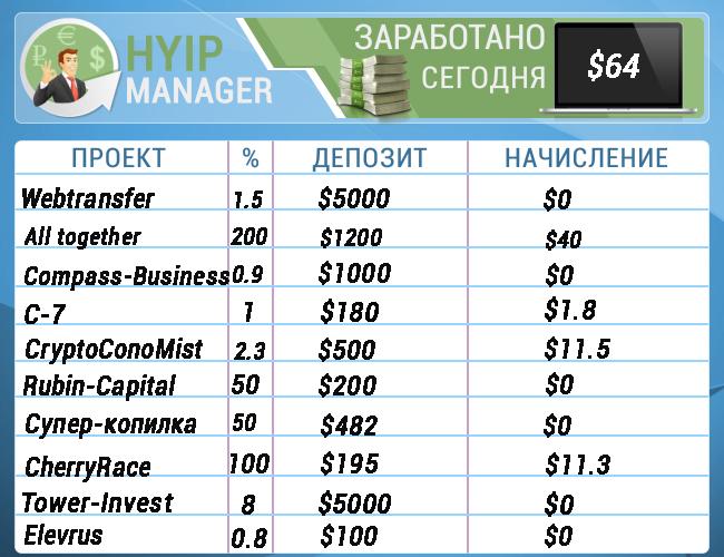Стабильный доход (2)