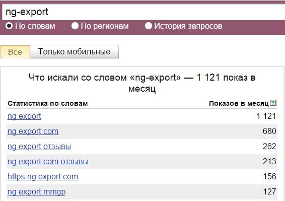 NG-EXPORT stat